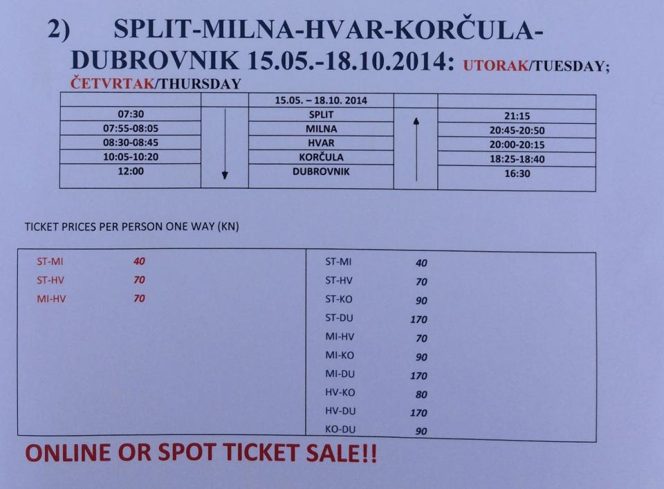 From Hvar to Korčula to Dubrovnik | Suncani Hvar Hotels